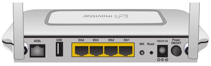 Vista posterior del router ASL-26555