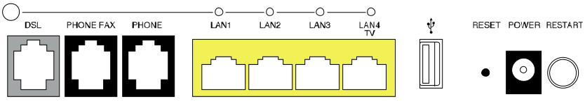 Vista posterior del router HG556a